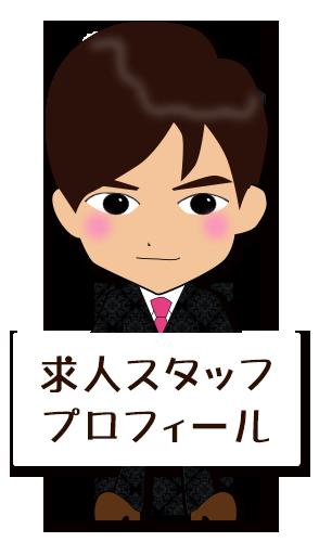 シミちゃんのプロフィール